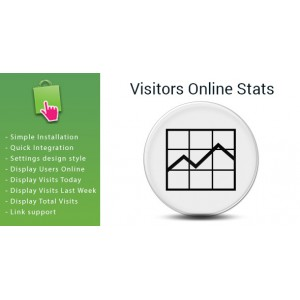 Счетчик посетителей онлайн для Prestashop